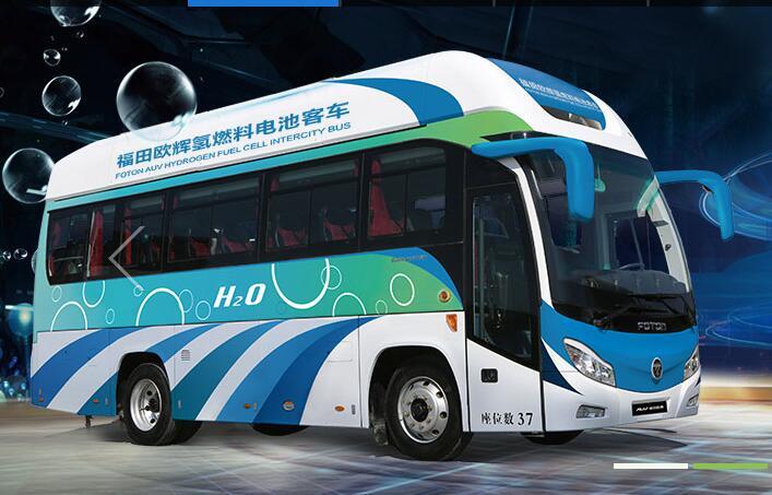 2020年北京所有公交车使用新能源和清洁能源